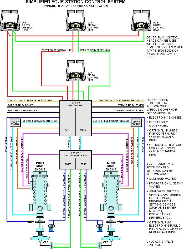 Tolle Was Ist Ein Blockdiagramm In Der Elektronik Bilder ...