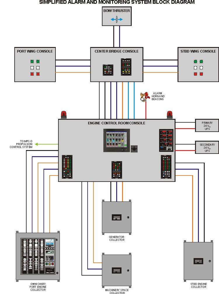 home electric wiring diagram home get free image about wiring diagram